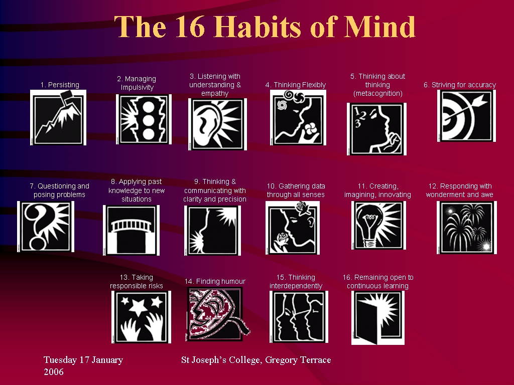 habits of mind drawing