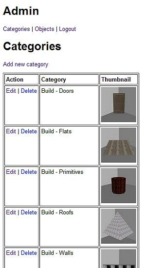 Admin - ass/edit Categories