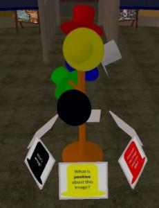DeBono Thinking Hats